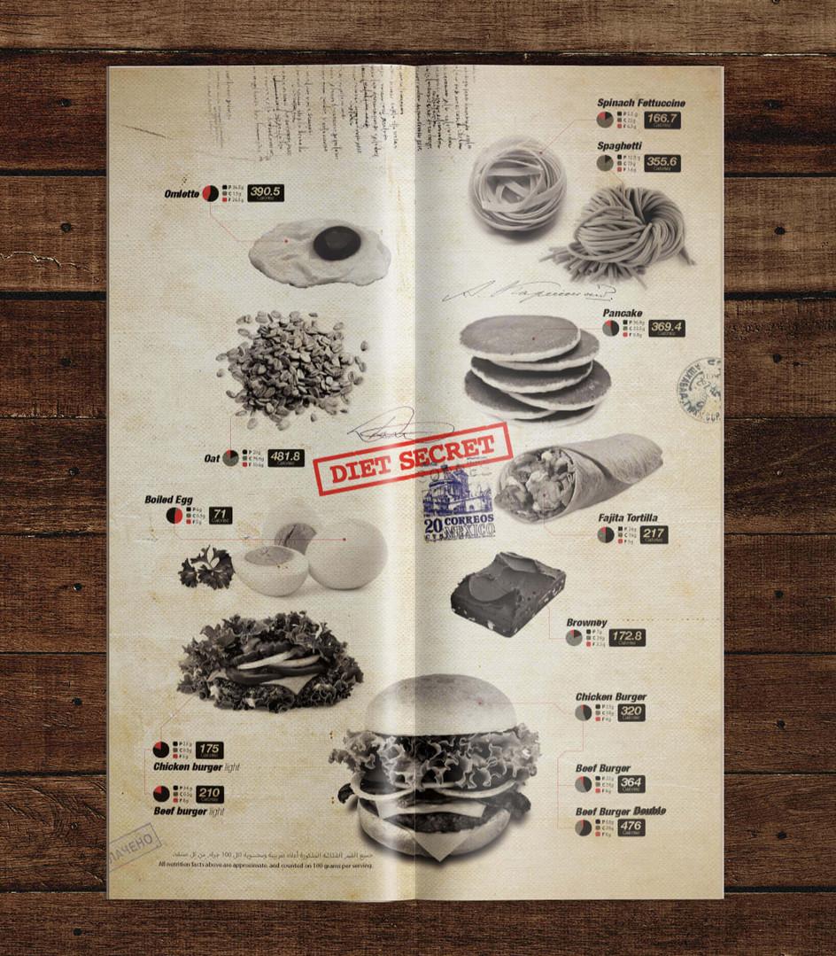 aljoheri-dietsecret-menu-08-jan-2018.jpg