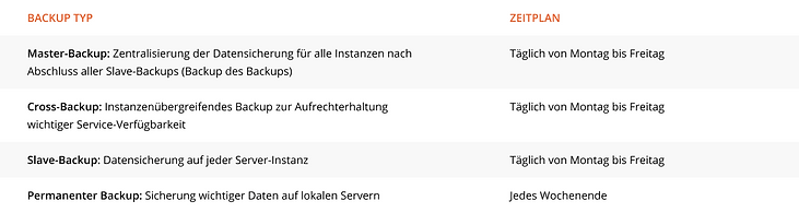 trust-table-german.png