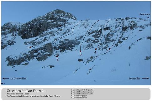 Topo photo des cascades de glace du Lac Fourchu