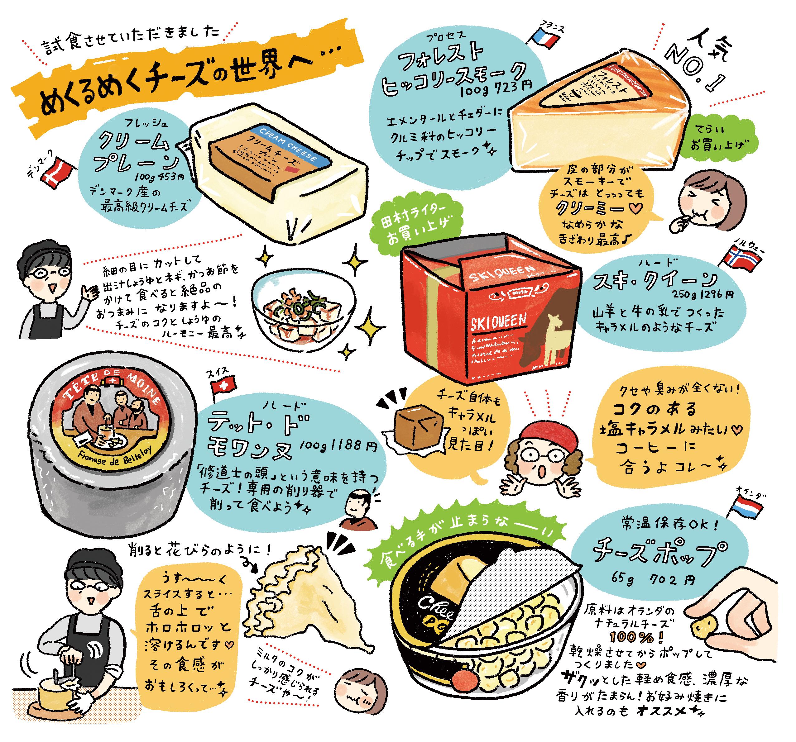 「関西ウォーカー」6号 チーズ特集イラストエッセイ<KADOKAWA>