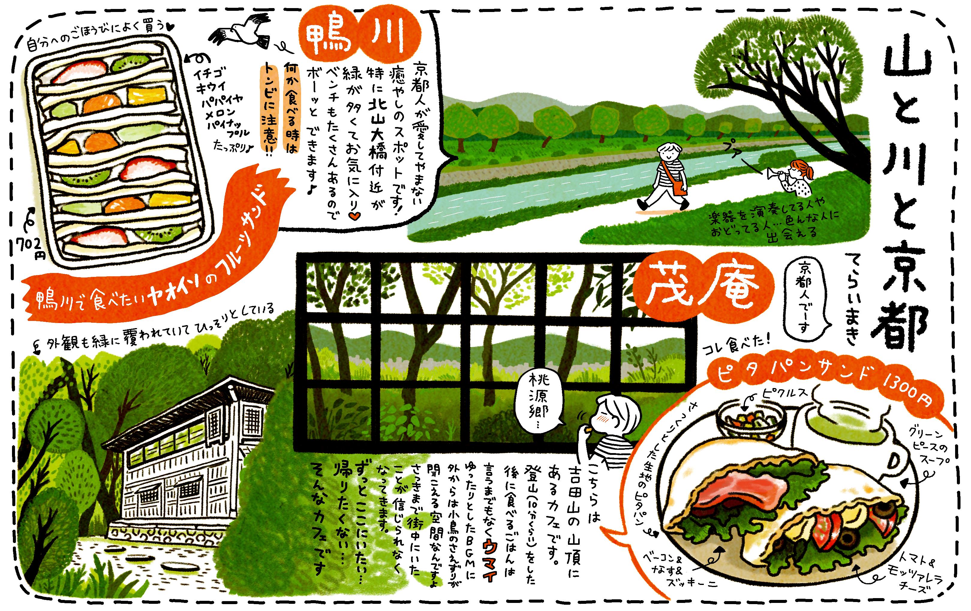 月刊リンネル 京都特集・イラストエッセイ掲載<宝島社>