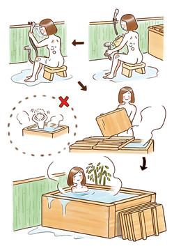 料亭旅館「吉川」海外旅行客のためのお風呂の入り方指南イラスト