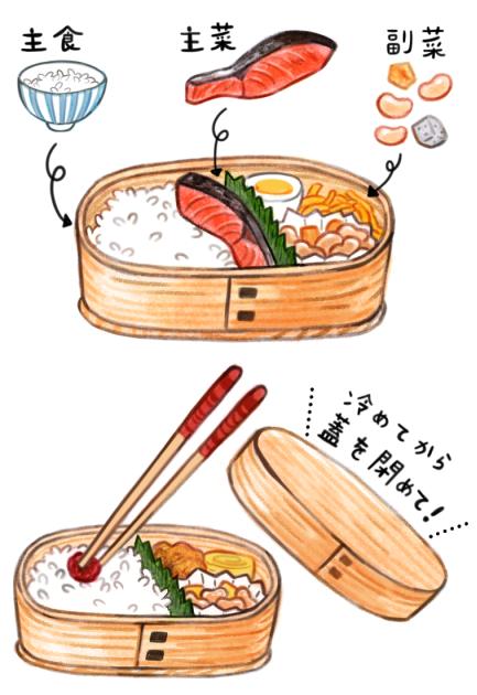 健康通信 2019年3号<富士薬品>