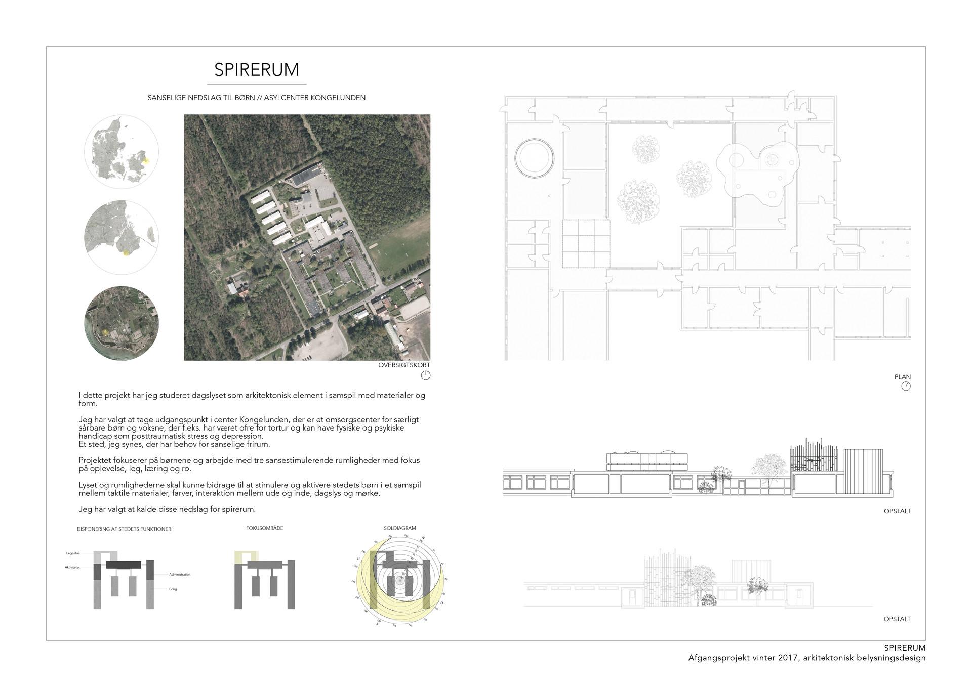 Spirerum // afgangsprojekt