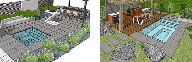 Wie viel Platz steht im Garten zur Verfügung