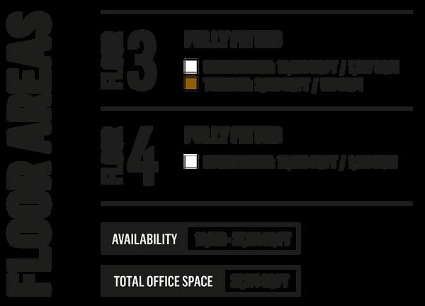 floor-areas2.png