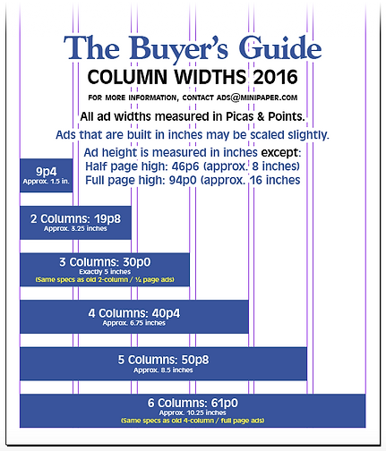 Buyer's Guide Column Width sizing April 2016