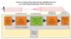 MSMS overview.jpg