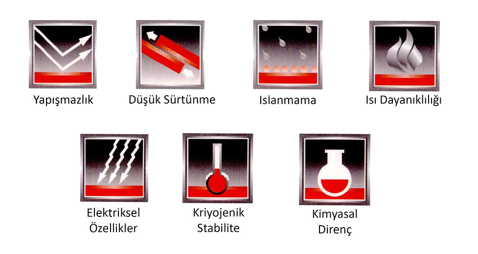 Turbelco non-stick coatings tr.jpg