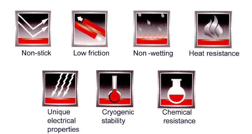 Turbelco non-stick coatings