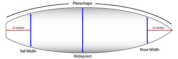 planeshape-and-width.jpg