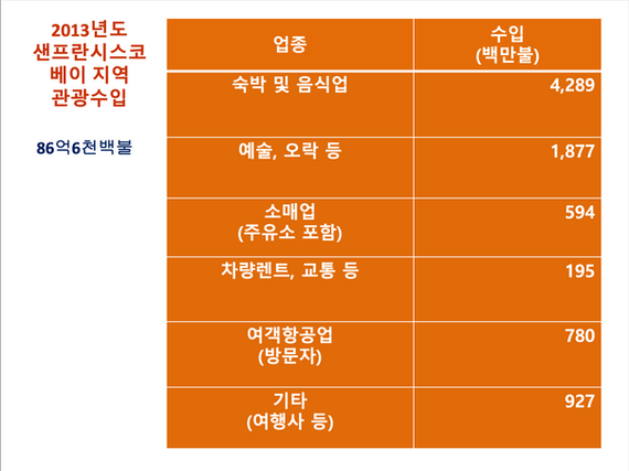 SF Seoul Tourism Page 17