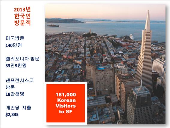 SF Seoul Tourism Page 16