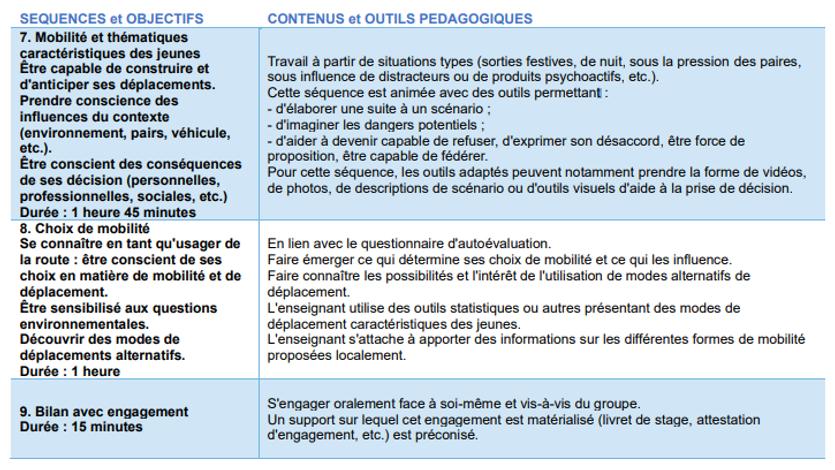 Auto-école_oxyg'N_Conduite_labellisée_