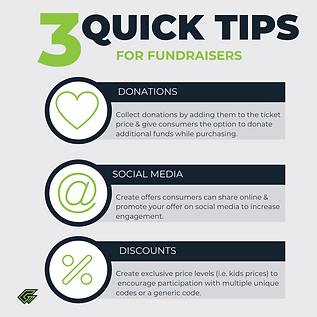 discounts and social media for fundraise