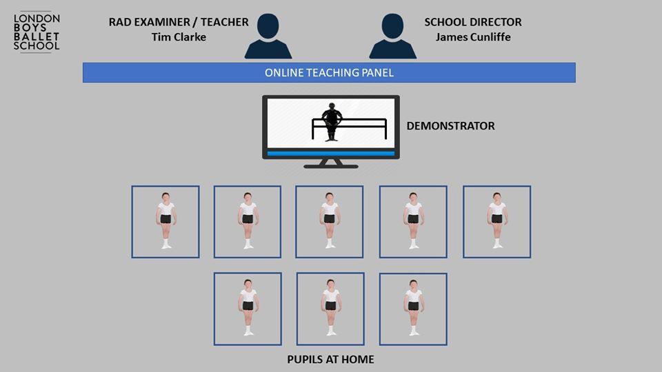 Boys Ballet Online Classes