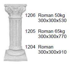 pedestal - Roman
