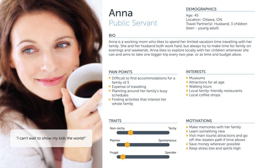 Anna - Public Servant