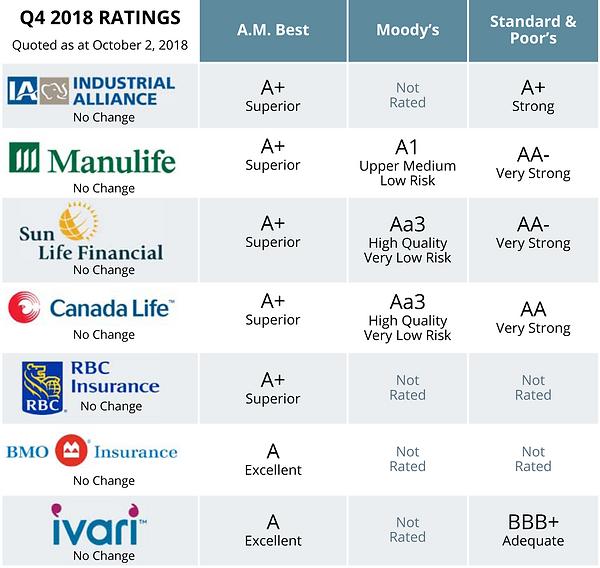 2018-10-03---Canadian-Insurer-Financial-