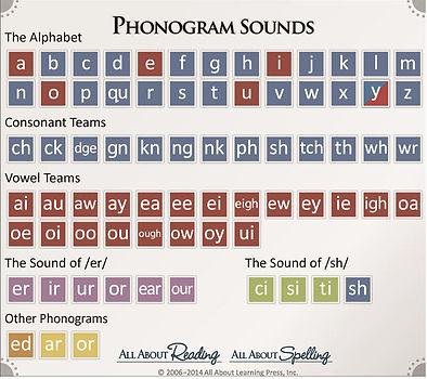 phonogram%20app_edited.jpg