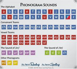 phonogram app.png