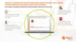 fly01 saúde, personal med, série 1 saúde, sistema clinica médica, software controle pacientes, software médico, agendamento médico online, fly01saúde