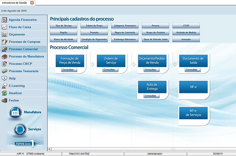 processos de venda software sistema totvs serie 1 fly01