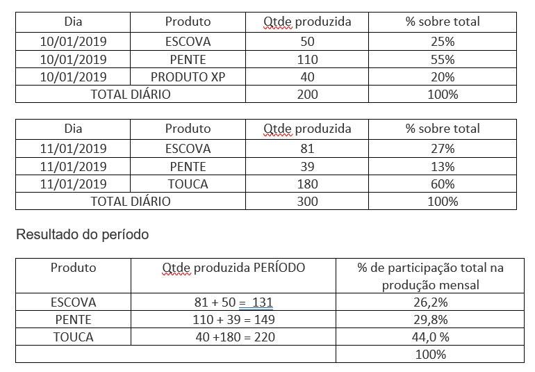 tabela_de_controle_de_producao_diaria