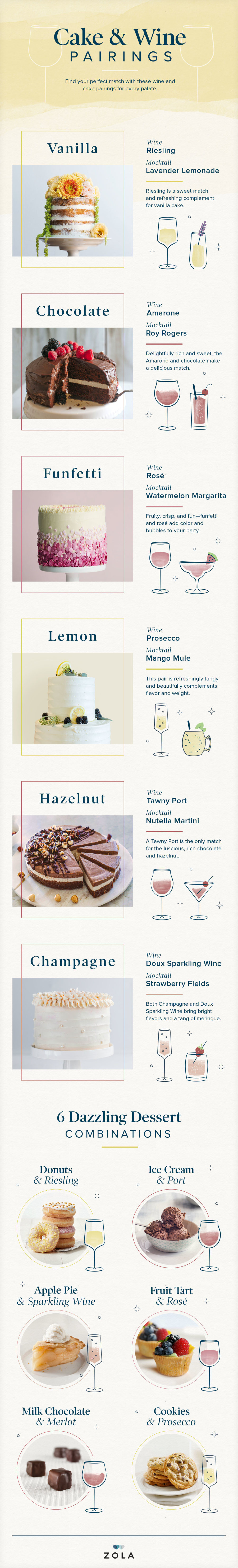 Decadence at Home: A Cake and Wine Pairing Guide What kind of wine goes with cake?