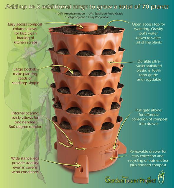Garden Tower 2. Vertical gardening systems. Vertical garden design ideas. Vertical garden frame. Vertical garden plants. Vertical gardens kits. Vertical garden pots. Vertical garden design concept. Vertical garden indoor. Urban gardening tips. Urban garden planters.