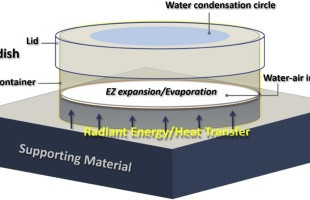 Unexpected effects of incident radiant energy on evaporation of Water condensate