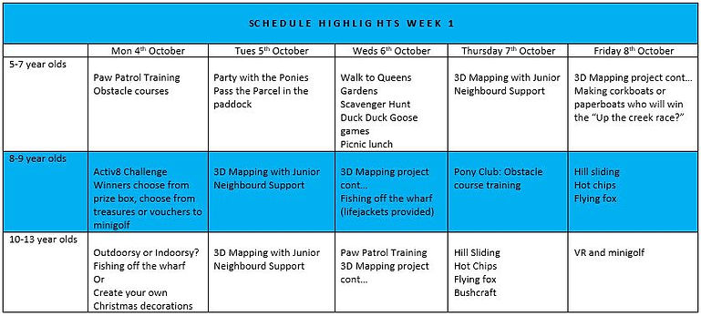 Schedule Week 1 Spring 2021.JPG