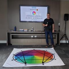 I Workshop Liderança Integral SJCampos