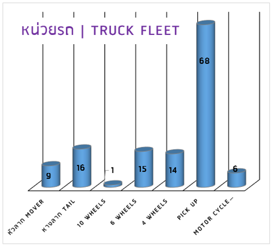 SDCL Fleet 09.2020 graph.PNG