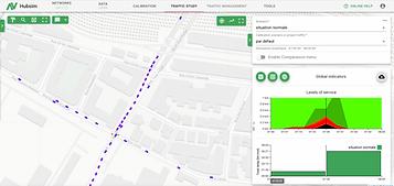 Mobilité - simulation - data analytics - Neovya Hubsim
