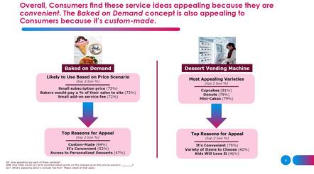 Service Idea Appeal