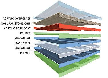 Zincalume stone coated roofing tiles Uganda, Aluzinc roofing Uganda, roofing Uganda