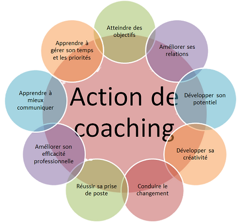graph_coaching-removebg-preview.png