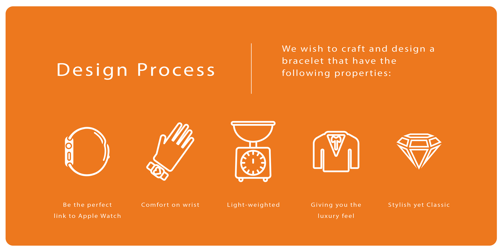The Design process and Customer satisfaction is our top priority
