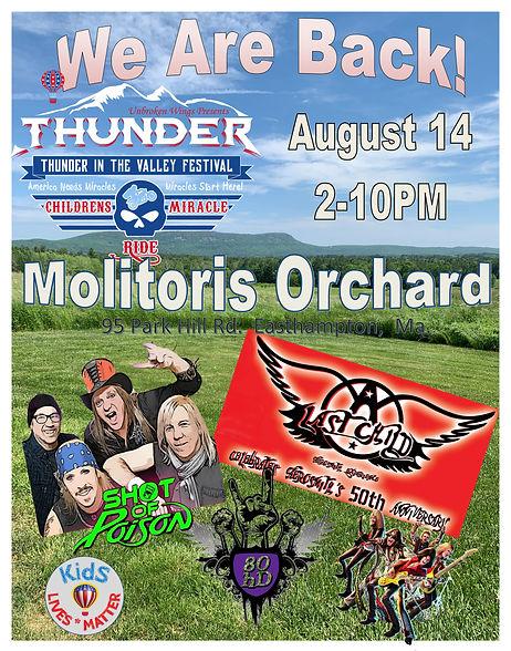 Thunder 2021 Poster.jpg