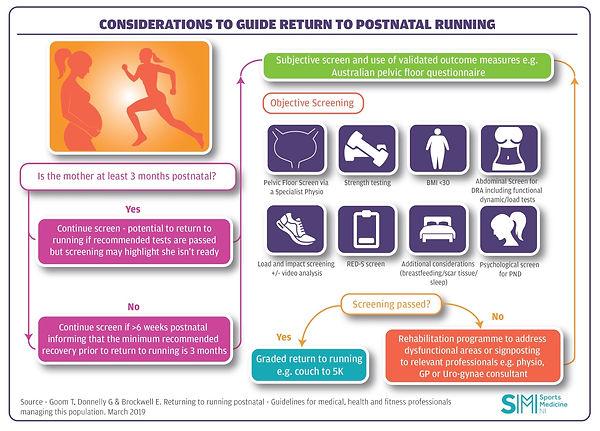 Return to Running Considerations.jpg