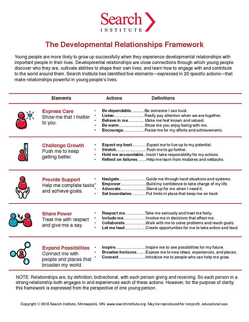 Developmental-Relationships-Framework_En