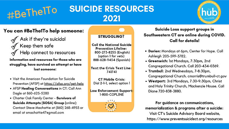 Suicide Resources 2021 1.15 take5-page-0