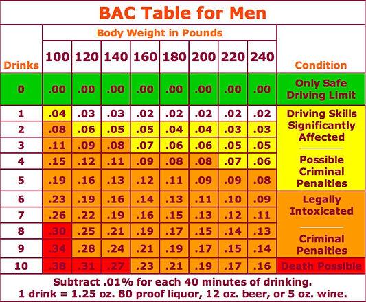 BAC table for men.jpg