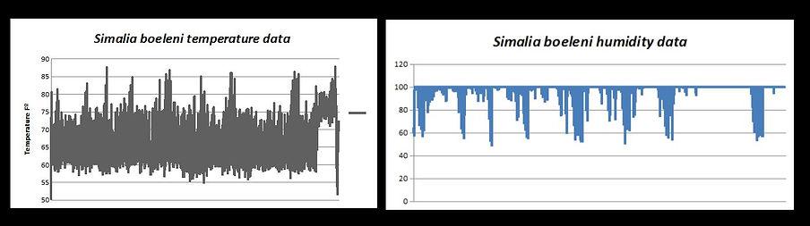 temphumidity data.jpg