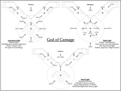 God of Carnage Ltg Keys.jpg