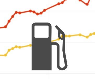 Parte das reduções dos preços dos combustíveis já refletem no mercado consumidor