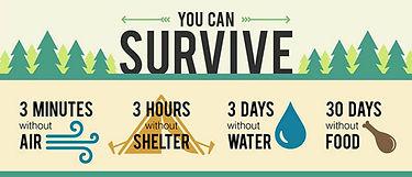 The-Survival-Rule-of-Threes-1.jpg