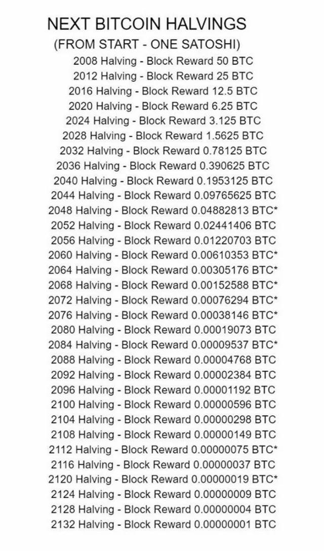 kada bus bitcoin pusė)