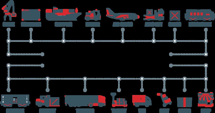 Logistics infographic.png